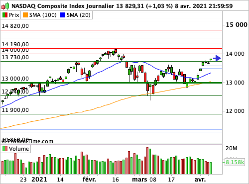 Analyses Bourse - cover