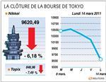Tokyo : la bourse de tokyo chute de 6,18% dans le sillage du séisme