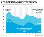 L'etat a aidé plus d'entreprises en difficulté en 2010