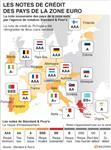 Europe : l'ue se donne trois mois de plus pour éteindre la crise