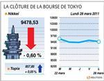 Tokyo : la bourse de tokyo finit en baisse de 0,60%