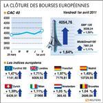 Europe : paris et les bourses européennes dopées par l'emploi américain