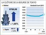 Tokyo : la bourse de tokyo clôture en nette hausse