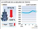 Tokyo : la bourse de tokyo finit en baisse de 0,5%, l'auto a pesé