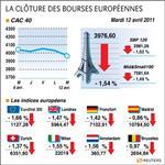 Europe : paris et les bourses européennes terminent en nette baisse