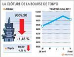 Tokyo : la bourse de tokyo finit en baisse avec les matières premières