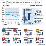 Paris et les bourses européennes rebondissent
