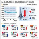 Les bourses européennes clôturent en baisse, le cac perd 0,30%