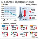 Les bourses européennes réduisent leurs pertes en clôture