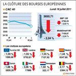 La crise de la dette plombe les bourses européennes