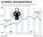 Craintes d'un tassement plus durable de la croissance française