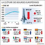 Les bourses européennes finissent en recul avec les banques