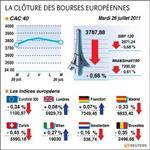 Europe : les bourses européennes terminent en baisse, paris cède 0,66%