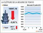 Tokyo : la bourse de tokyo finit en baisse de 0,50%