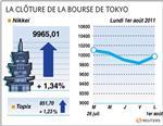 Tokyo : rebond à la bourse de tokyo après l'accord aux etats-unis