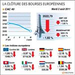 Europe : les bourses européennes plongent, craintes sur la croissance