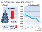 Tokyo : la bourse de tokyo à son plus bas niveau depuis l'après-séisme