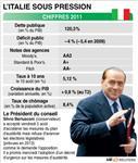 Silvio berlusconi promet un décret d'urgence sur l'austérité