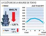 Tokyo : la bourse de tokyo finit en baisse, le yen fort inquiète