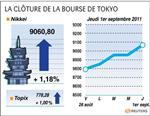 Tokyo : la bourse de tokyo finit en nette hausse, espoirs de relance