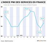 La croissance des services s'est accélérée en france en août
