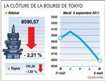 Tokyo : a la bourse de tokyo, l'indice nikkei finit en baisse de 2,2%