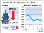 La bourse de tokyo finit en baisse de 1,14%