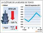La bourse de tokyo finit en baisse après le déclassement de rome