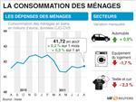 La consommation en demi-teinte pendant l'été