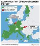 La slovaquie mise au défi de trouver une majorité sur le fesf