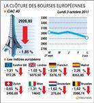 Europe : les marchés européens poursuivent leur repli