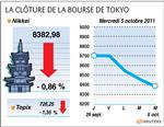 Tokyo : la bourse de tokyo perd 0,86% à la clôture
