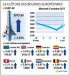 Europe : les bourses en europe rebondissent en clôture