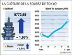 Tokyo : la bourse de tokyo finit en hausse de 1,95%