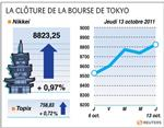 Tokyo : la bourse de tokyo finit en hausse de 0,97%