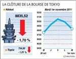 Tokyo : la bourse de tokyo finit en baisse de 1,7%