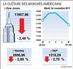 Wall street : les marchés américains choqués également par le référendum grec