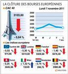 Europe : paris et les bourses européennes clôturent en baisse