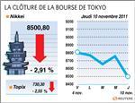 Tokyo : préoccupée par l'italie, tokyo finit en baisse près de 3%