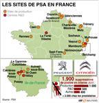 Psa va supprimer 5.000 postes en france, selon la cgt