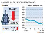 Tokyo : la bourse de tokyo finit en baisse de 0,32%