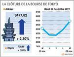 Tokyo : la bourse de tokyo finit en hausse de 2,3%