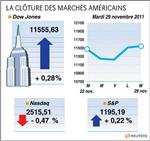 Wall street : wall street finit sur une note indécise