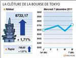 Tokyo : la bourse de tokyo finit en hausse de 1,71%