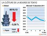 Tokyo : la bourse de tokyo finit en baisse, en réaction à la fed