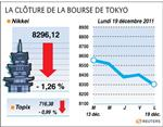 Tokyo : la bourse de tokyo finit en baisse de 1,26%