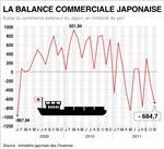 Nouveau mois déficitaire pour le commerce extérieur du japon