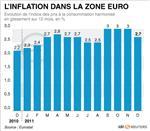 L'inflation a ralenti en décembre dans la zone euro