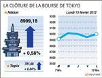 Tokyo : la bourse de tokyo finit en hausse de 0,58%