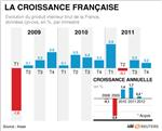 L'économie française résiste au 4e trimestre, pause en allemagne